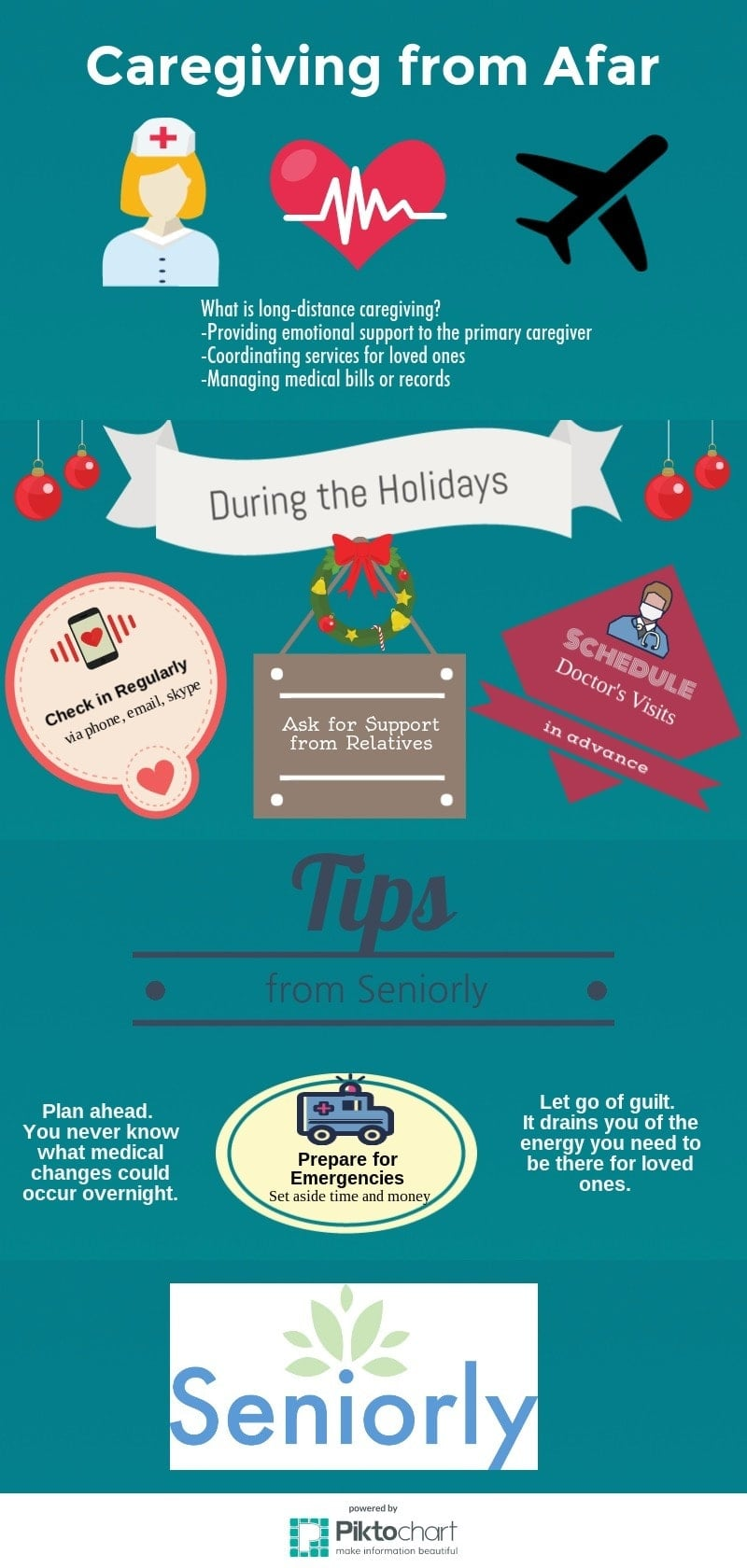 Caregiving from Afar: Infographic-Style! | Seniorly